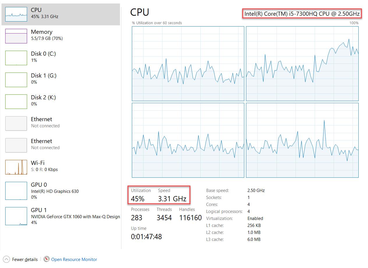 rav1e q170 s3 CPU usage status.png